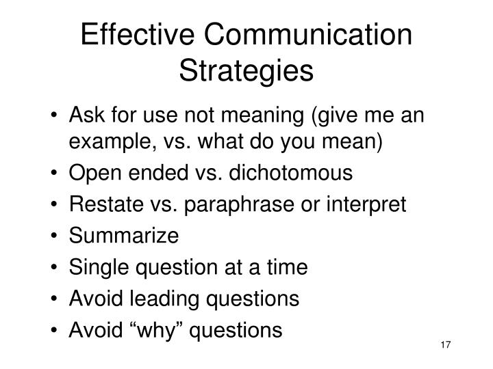 Effective Communication Strategies