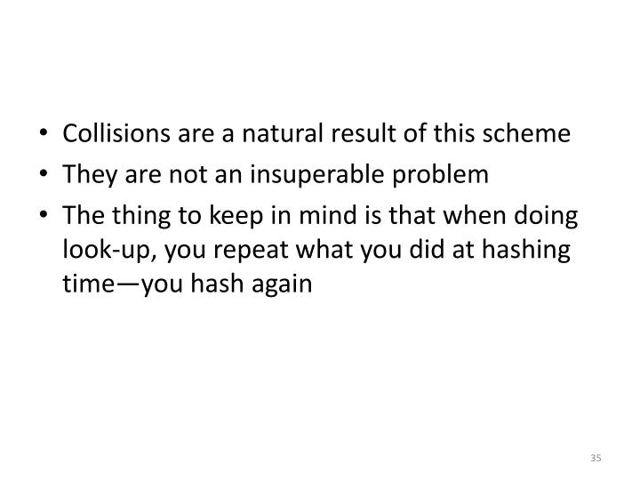Collisions are a natural result of this scheme