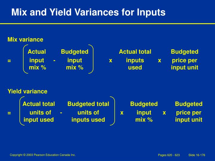 Mix and Yield Variances for Inputs