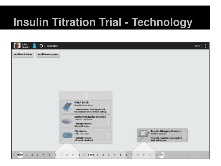 Insulin titration trial technology