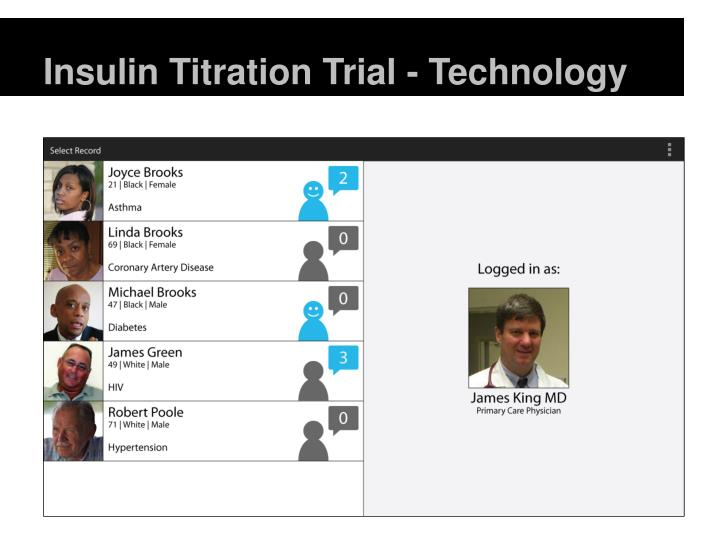 Insulin Titration Trial - Technology
