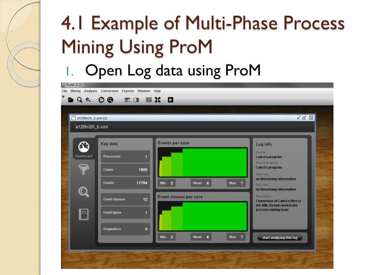 4.1 Example of Multi-Phase Process Mining Using