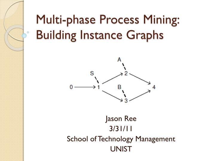 Multi phase process mining building instance graphs