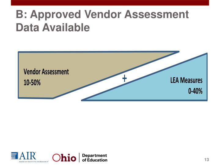 B: Approved Vendor Assessment Data Available