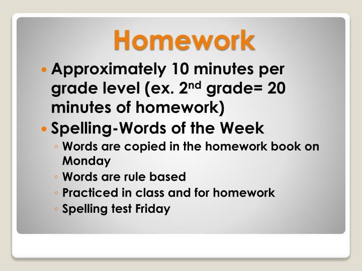Approximately 10 minutes per grade level (ex. 2