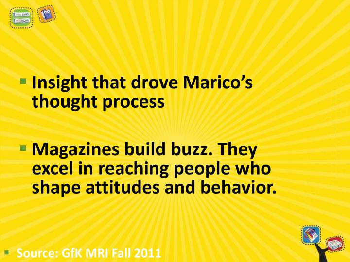 Insight that drove Marico's thought process