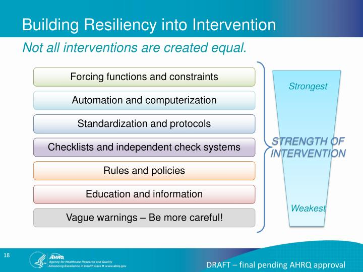 Building Resiliency into Intervention