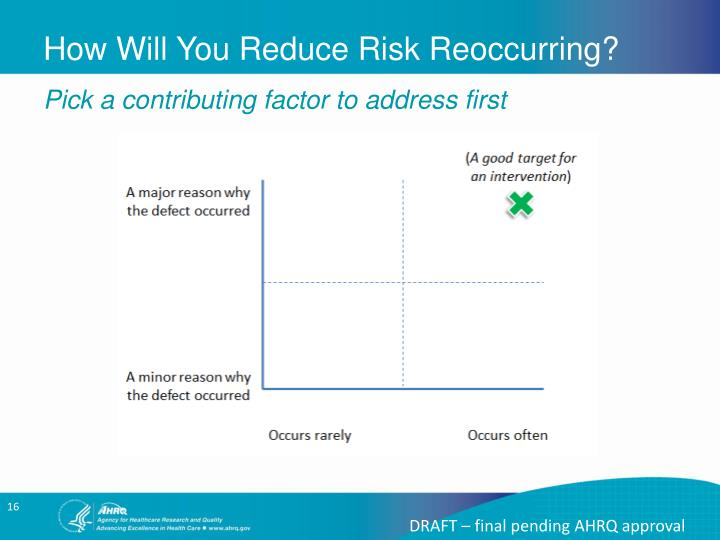 How Will You Reduce Risk Reoccurring?