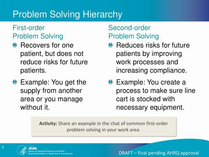 Problem Solving Hierarchy