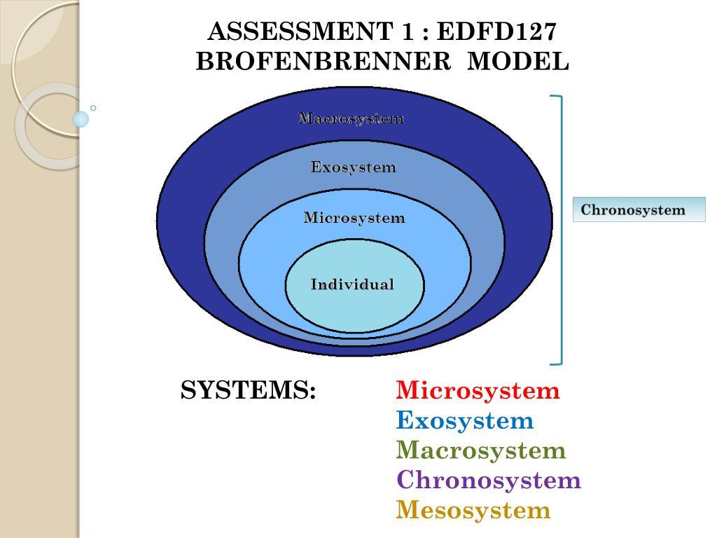 mesosystem psychology