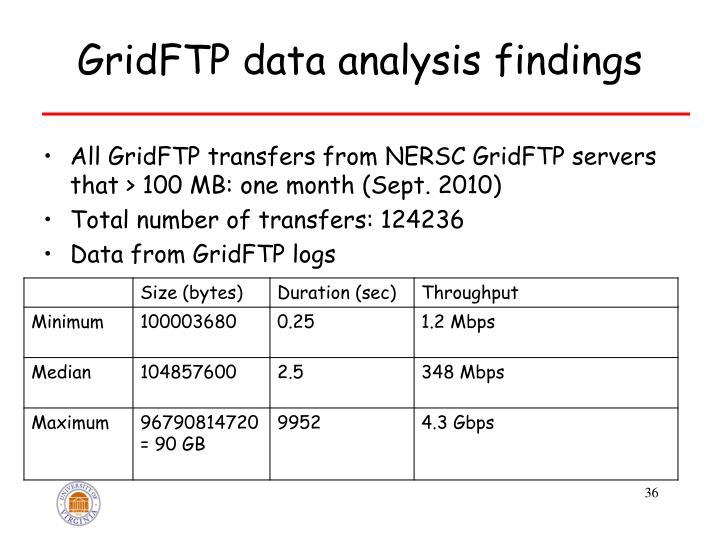 GridFTP data analysis findings