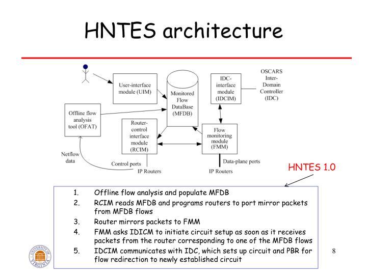 HNTES architecture