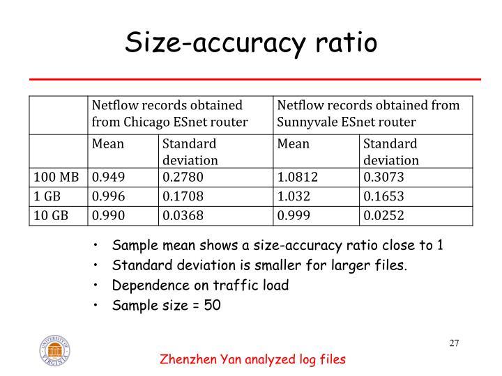 Size-accuracy ratio