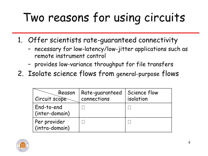 Two reasons for using circuits