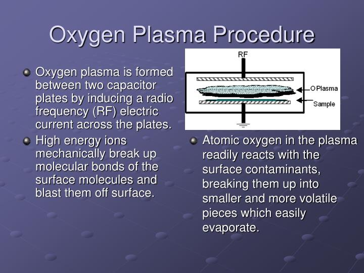 Oxygen Plasma Procedure