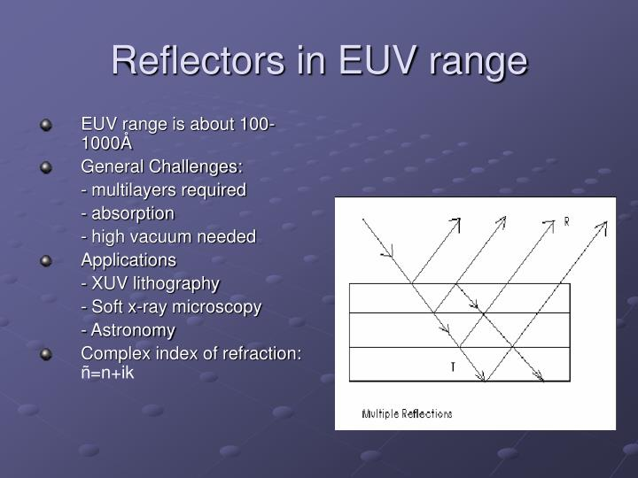 Reflectors in euv range
