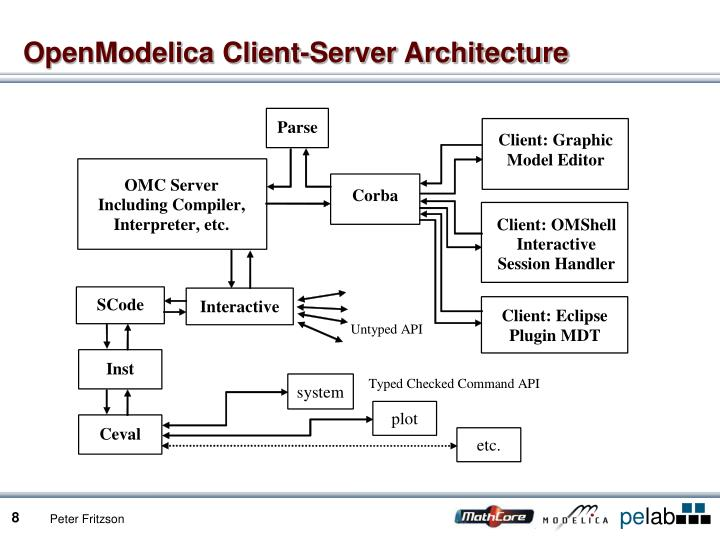 OpenModelica Client-Server Architecture