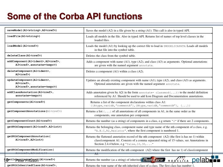 Some of the Corba API functions