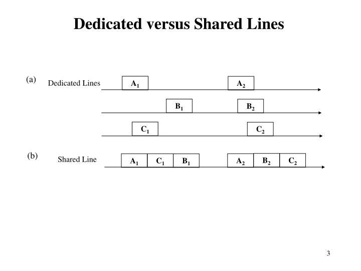 Dedicated versus Shared Lines