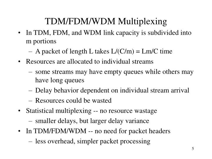 In TDM, FDM, and WDM link capacity is subdivided into m portions