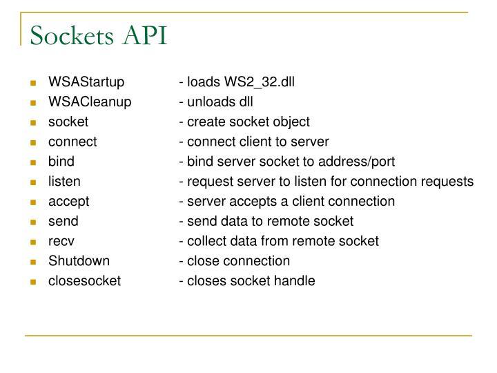 Sockets API