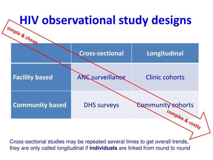 HIV observational study designs