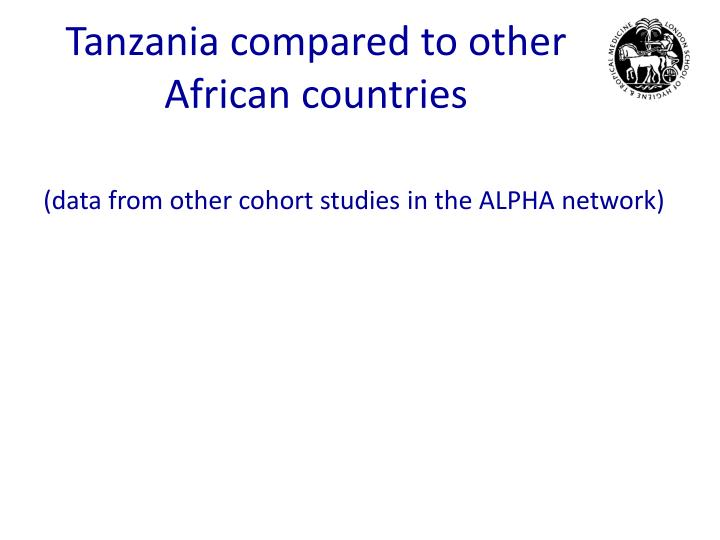 Tanzania compared to other African countries