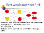 more complicated when a 2 s 21