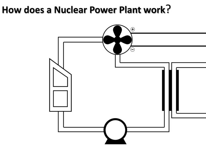 ppt - fukushima nuclear safety  myths and realities powerpoint presentation