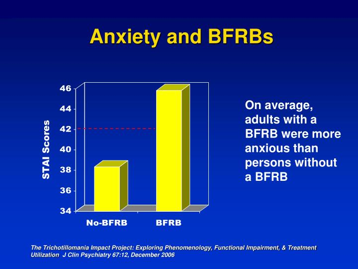Anxiety and BFRBs
