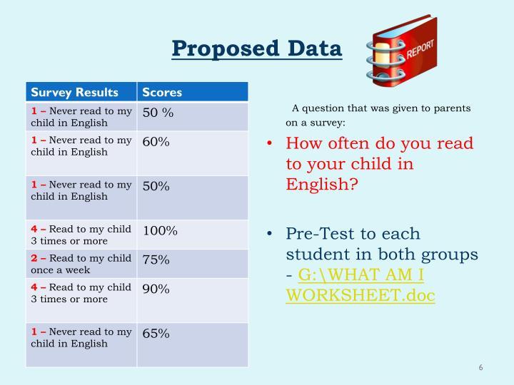 Proposed Data