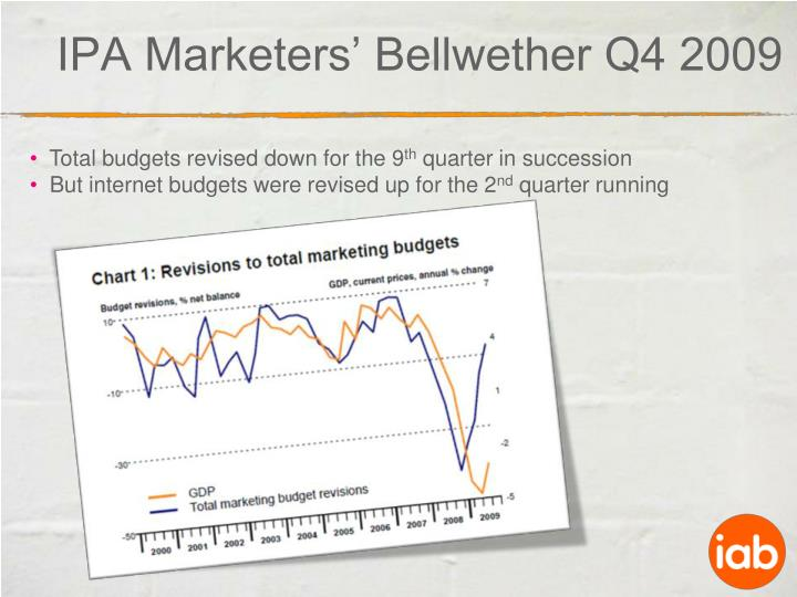 IPA Marketers' Bellwether Q4 2009