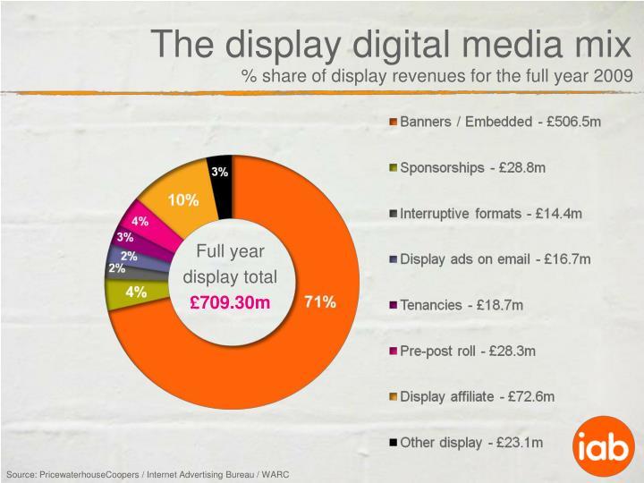The display digital media mix
