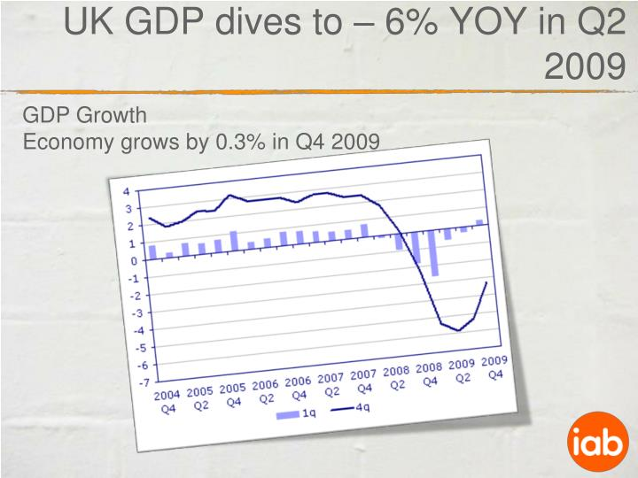 UK GDP dives to – 6% YOY in Q2 2009