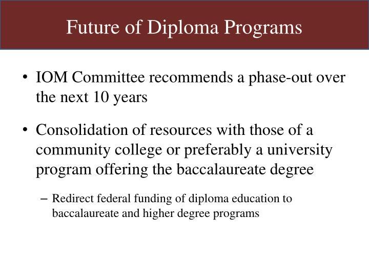 Future of Diploma Programs