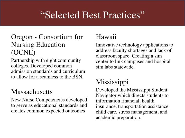 """""""Selected Best Practices"""""""