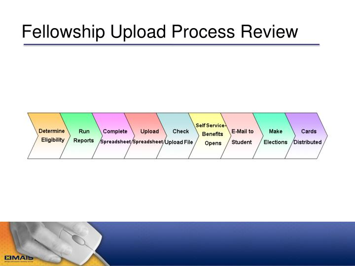Fellowship upload process review