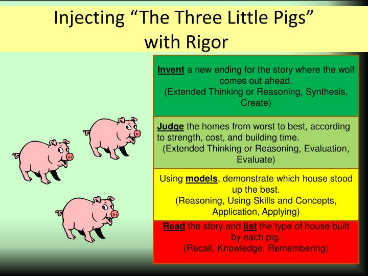 """Injecting """"The Three Little Pigs"""""""