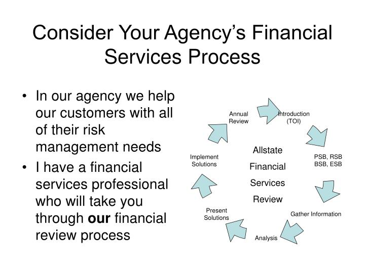 Consider Your Agency's Financial Services Process