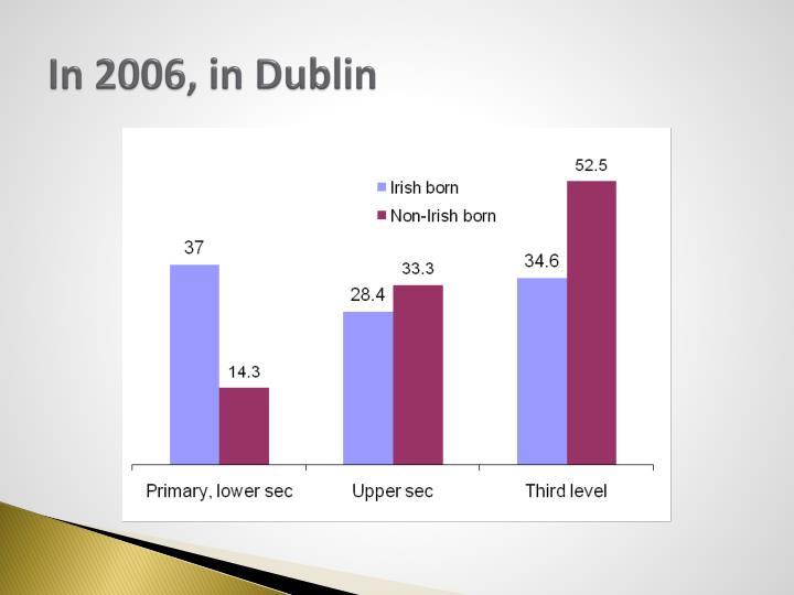 In 2006, in Dublin