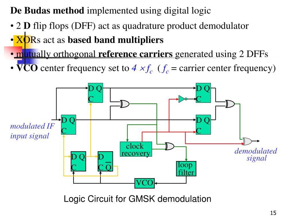 Digital Logic Part 2 Flip Flopsrheingold Heavy