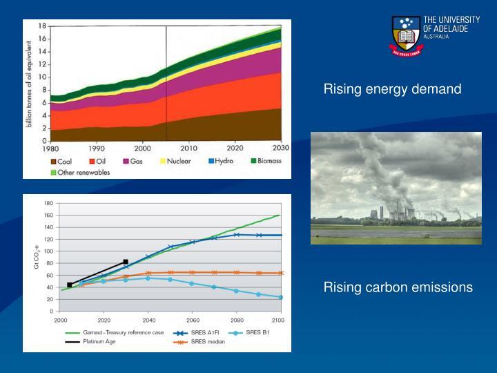 Rising energy demand