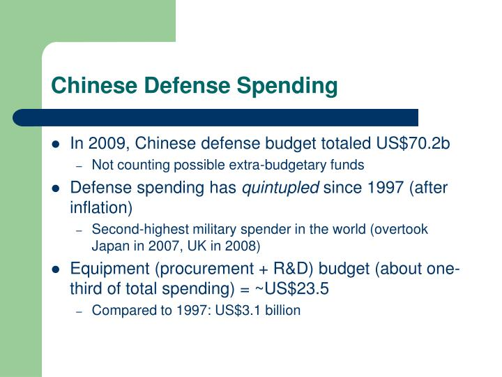 Chinese Defense Spending