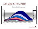 a bit about the hse model1