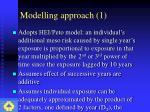 modelling approach 1