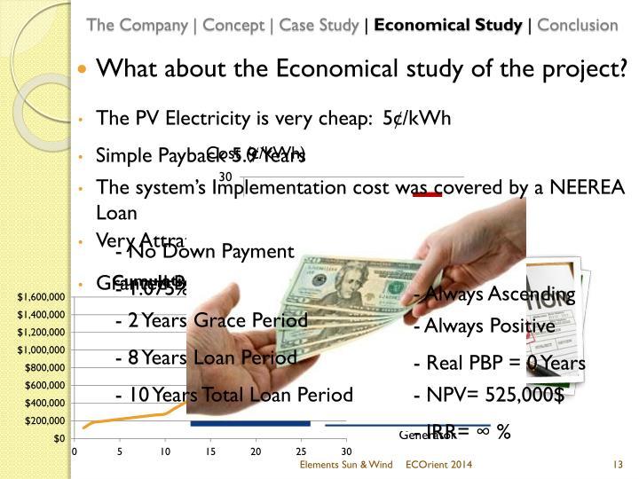 The Company | Concept | Case Study