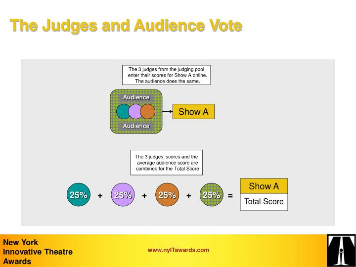 The judges and audience vote