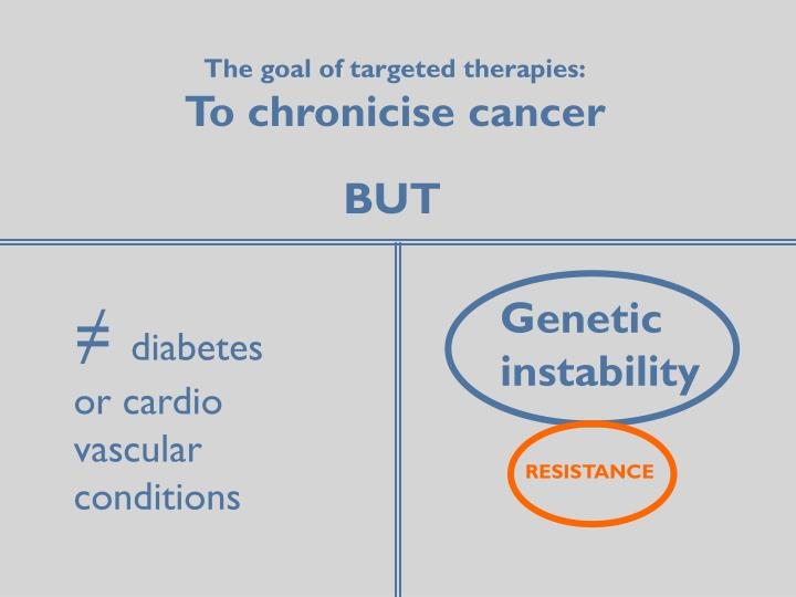 The goal of targeted therapies:
