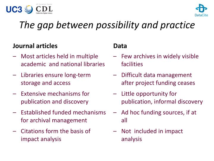 The gap between possibility and practice