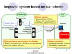 improved system based on our scheme